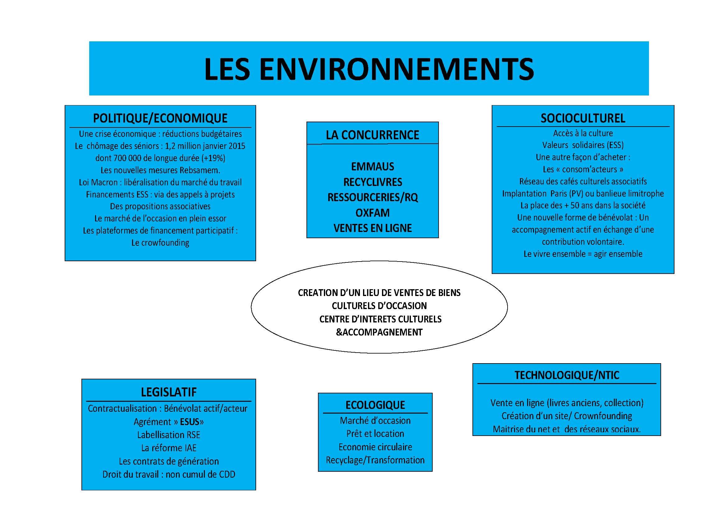 Synthese-La-Table-des-Matières-3