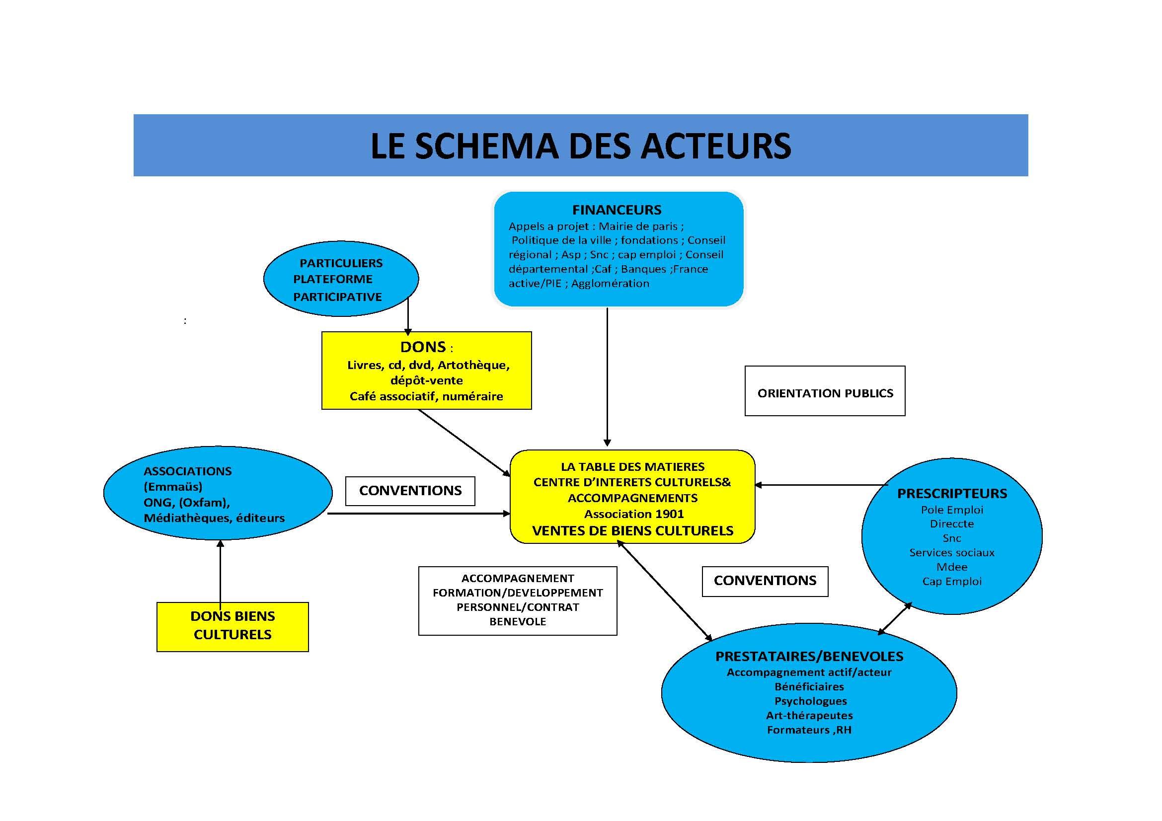 Synthese-La-Table-des-Matières-8