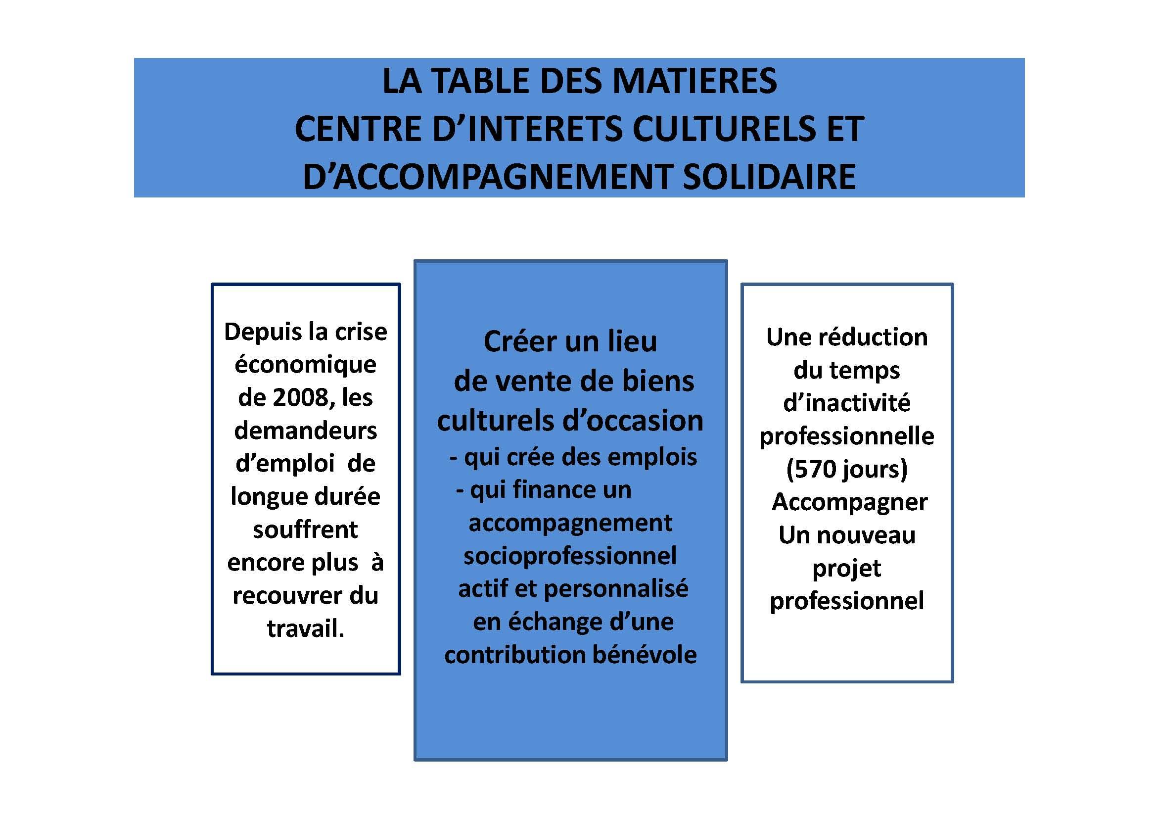 Synthese-La-Table-des-Matières-2